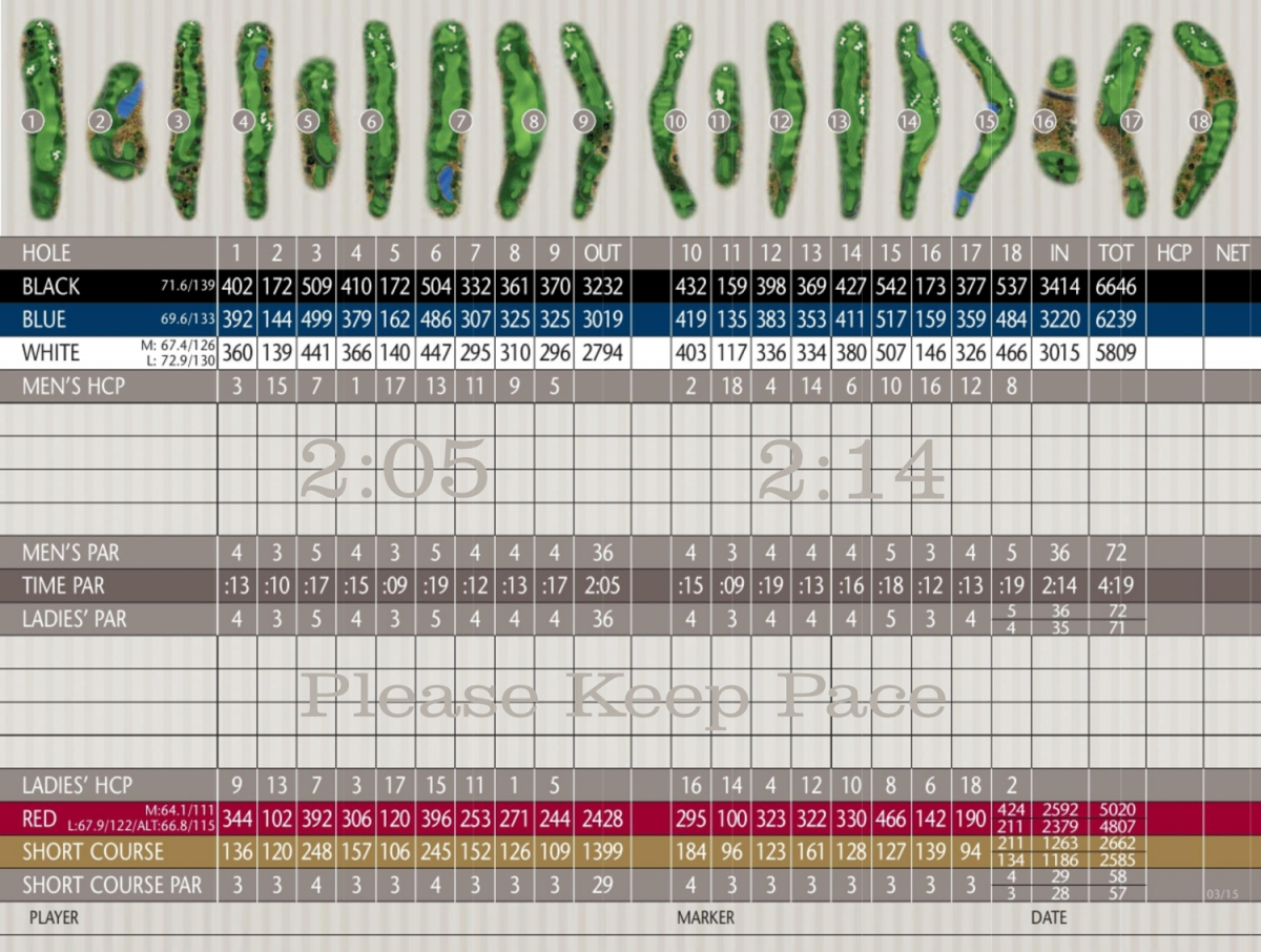 ER-Scorecard-Full-Size-Inside